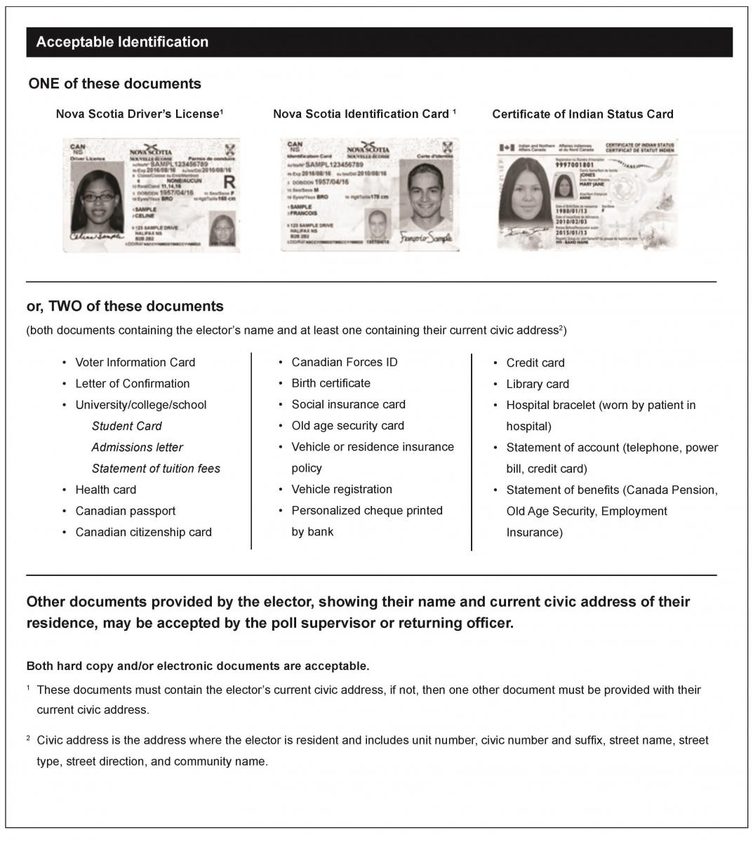 How do i get on the nova scotia election voters list even if you have your voter information card in hand its always a good idea to bring your proper and current id to the polling station so there wont be aiddatafo Image collections